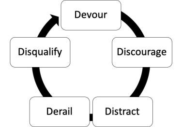 Devour1