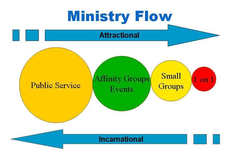 Ministryflow_2_3