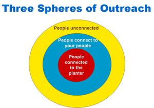 Sphereofoutreach_3